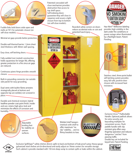 Justrite Safety Cabinets Come In A Large Range Of Sizes From 15L Through To  350L Cabinets. Larger Cabinets And Customised Cabinets Can Also Be Produced.